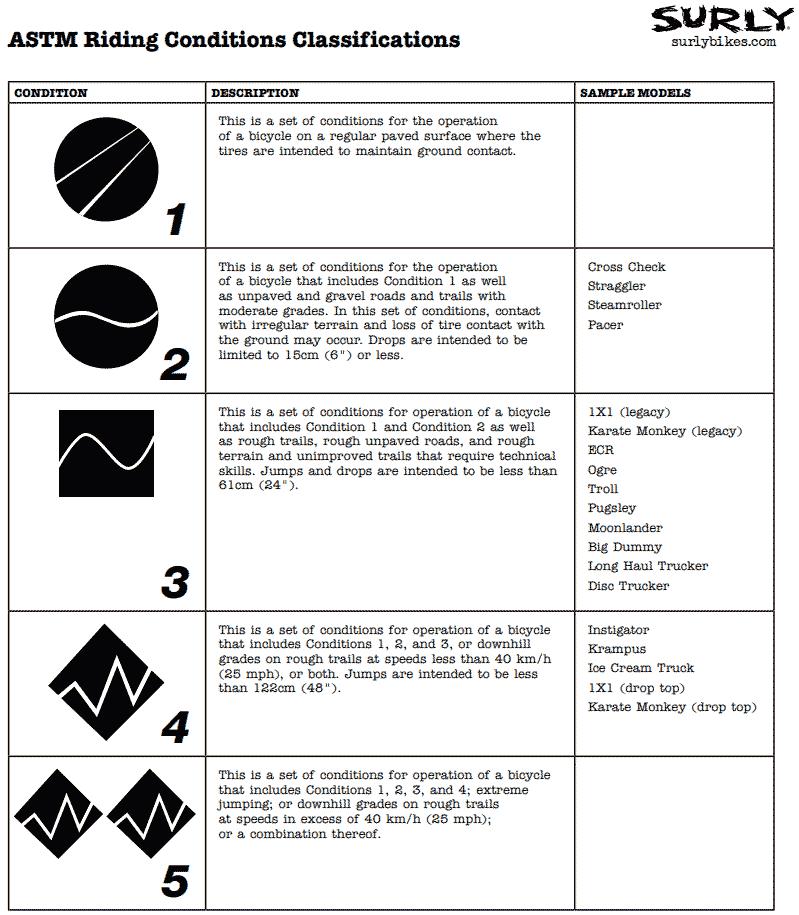 Fuji Declaration — детальный обзор и отзывы